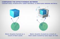 UAEREP Tests Efficiency of New Cloud Seeding Nanomaterials in USA
