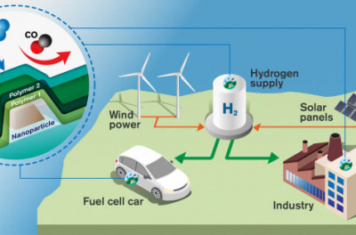 Man Energy, Hydrogenious in partnership to advance hydrogen technology