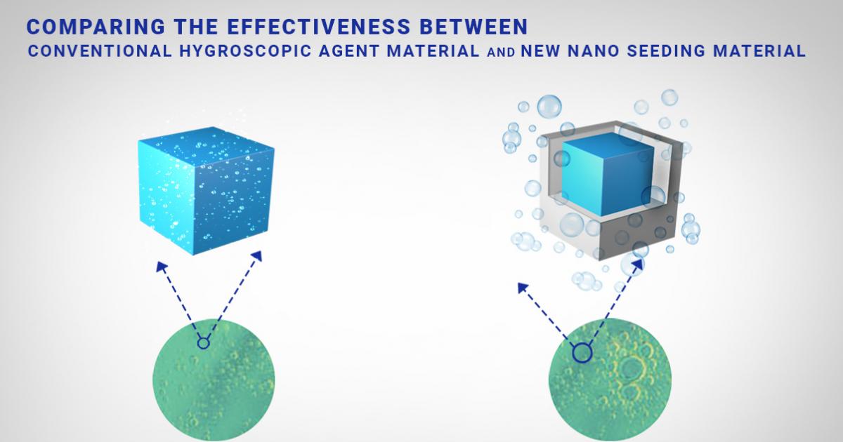 UAEREP Tests Efficiency of New Cloud Seeding Nanomaterials in USA - Utilities Middle East