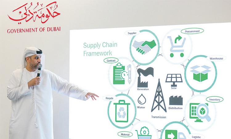 DEWA, Saeed Mohammed Al Tayer, Small and medium enterprises