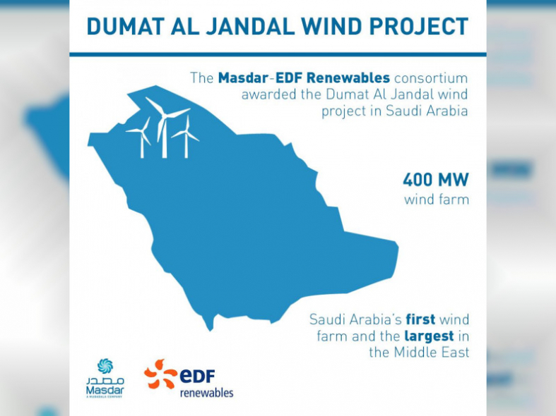 Wind, Dumat Al Jandal, EDF, Masdar