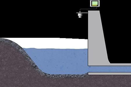 VEGABAR, Stormwater, Flow measurements